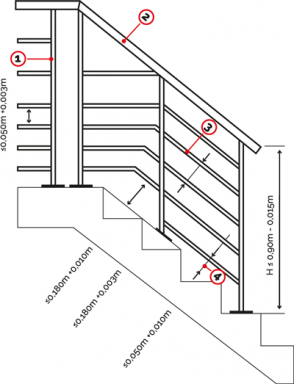 Scal 39 in gardes corps - Hauteur rampe d escalier ...